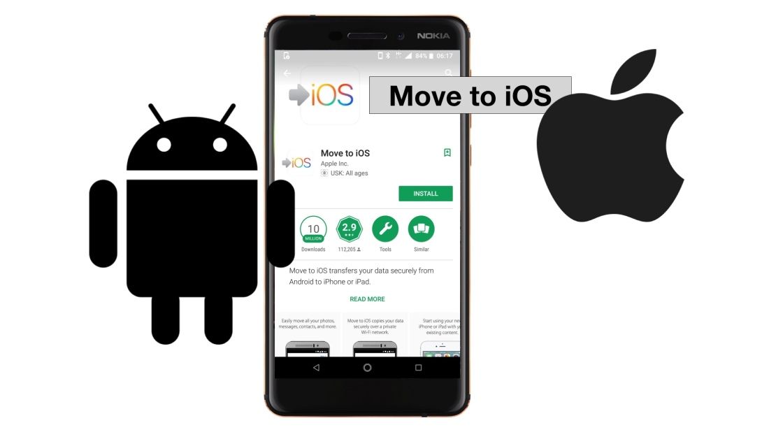 Move to iOS – iNotes4You